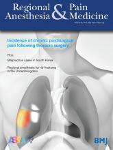 Regional Anesthesia & Pain Medicine: 45 (5)