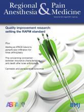 Regional Anesthesia & Pain Medicine: 46 (8)
